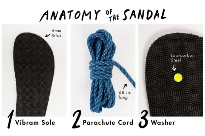 clays sandals